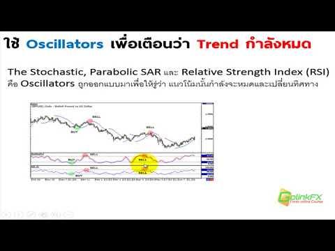 สอนเทรด Forex ฟรี -  การใช้  oscillator indicator ดูแนวโน้ม   LINE : @GOLINKFX