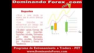 Curso Forex Gratis - 3. Caracteristica de Los Soportes y Resistencias - MBN1