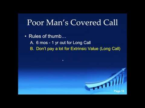 "A Great Options Strategy""  Poor Man's Covered Call With Eric  ""The Wolfman"" Wilkinson"