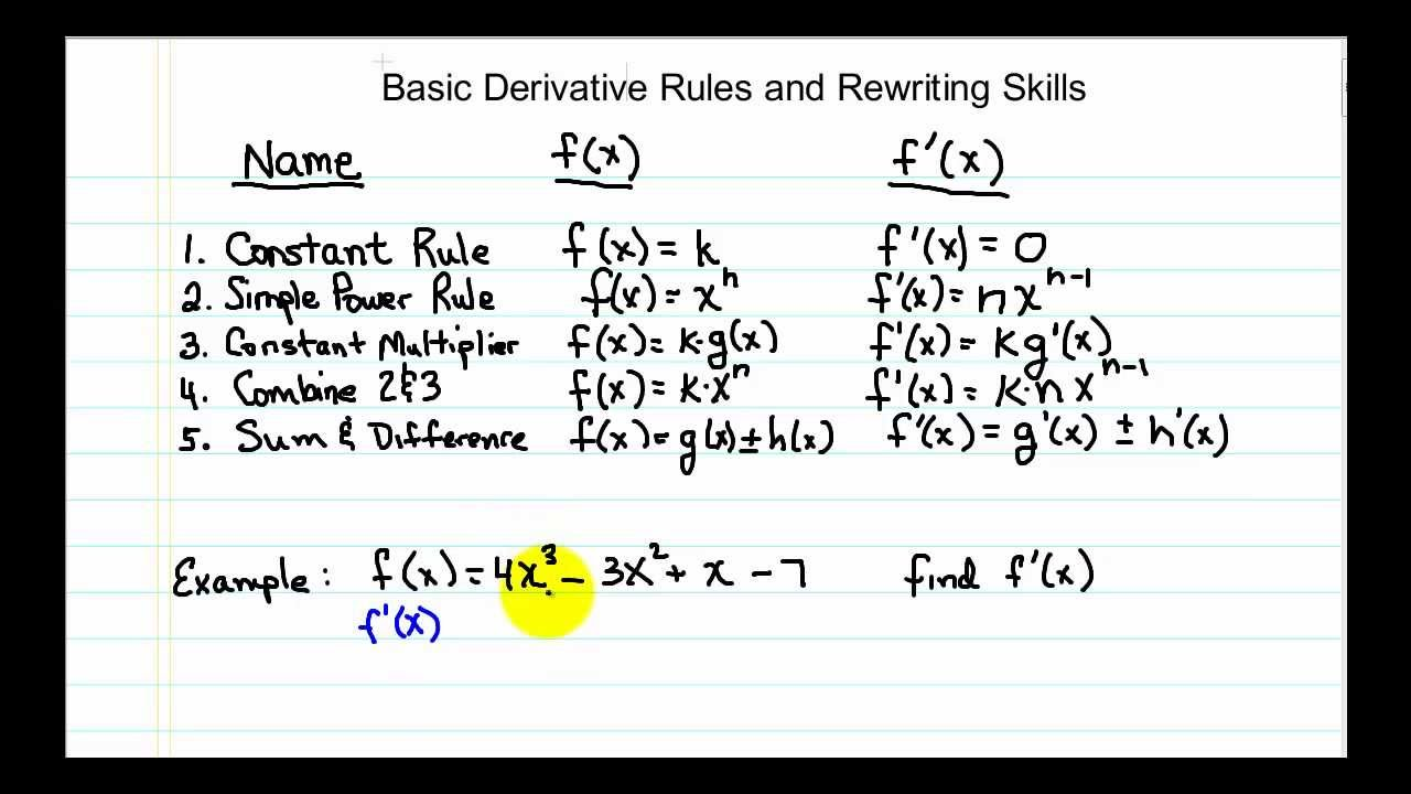 Basic Derivative Rules and Rewriting Skills - YouTube