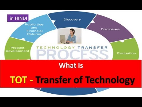 What is TOT Transfer of Technology in HINDI