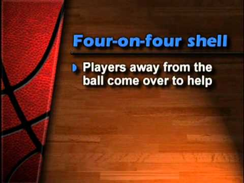 Four on Four Shell Drill