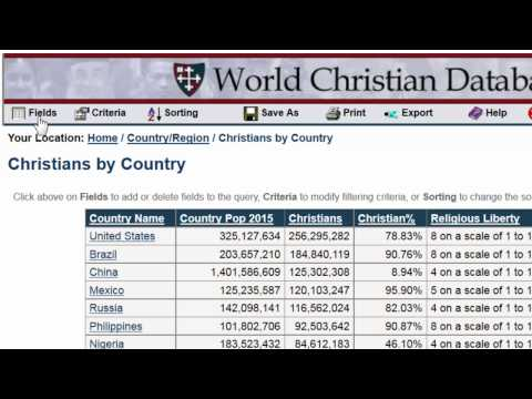 World Christian Database - Countries with the most Christians in 2050