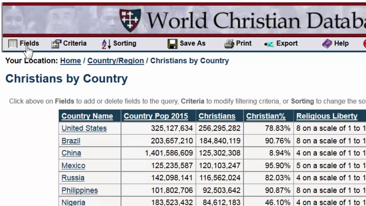 World Christian Database Countries With The Most Christians In - Highest religion population in world