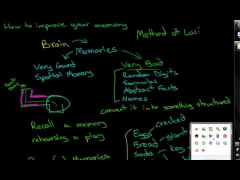 How to Improve Your Memory - Introduction to Method of Loci
