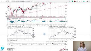 """Рынок за неделю: реакция на ФРС и ротация в """"голубые фишки"""""""