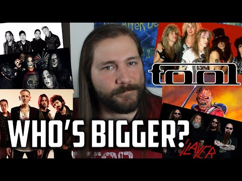 Most Popular Metal Bands According to SCIENCE!!! | Mike The Music Snob
