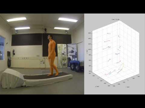 Recording of human gait