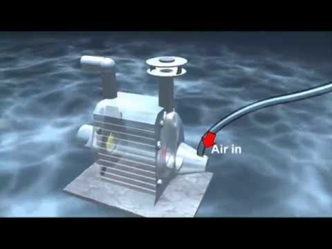 Pondmaster Hydro-Air Submersible Water and Air Pump from Danner Manufacturing