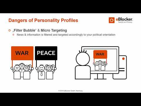 Dangers of Personality Profiling - Data Privacy Day