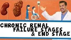 hqdefault - Kidney Disease And Leukemia