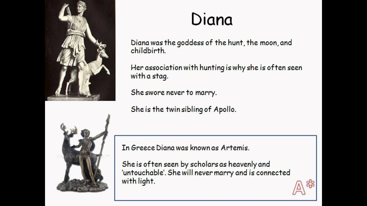 Diana Roman Goddess Youtube