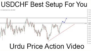 USDCHF Best Setups in urdu