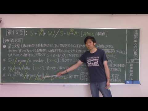 A041 第1文型 完全自動詞と不完全自動詞 Pattern No.1