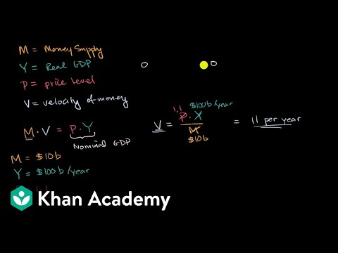 Quantity theory of money | AP Macroeconomics | Khan Academy