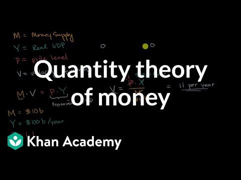 Quantity Theory Of Money | AP Macroeconomics | Khan Academy