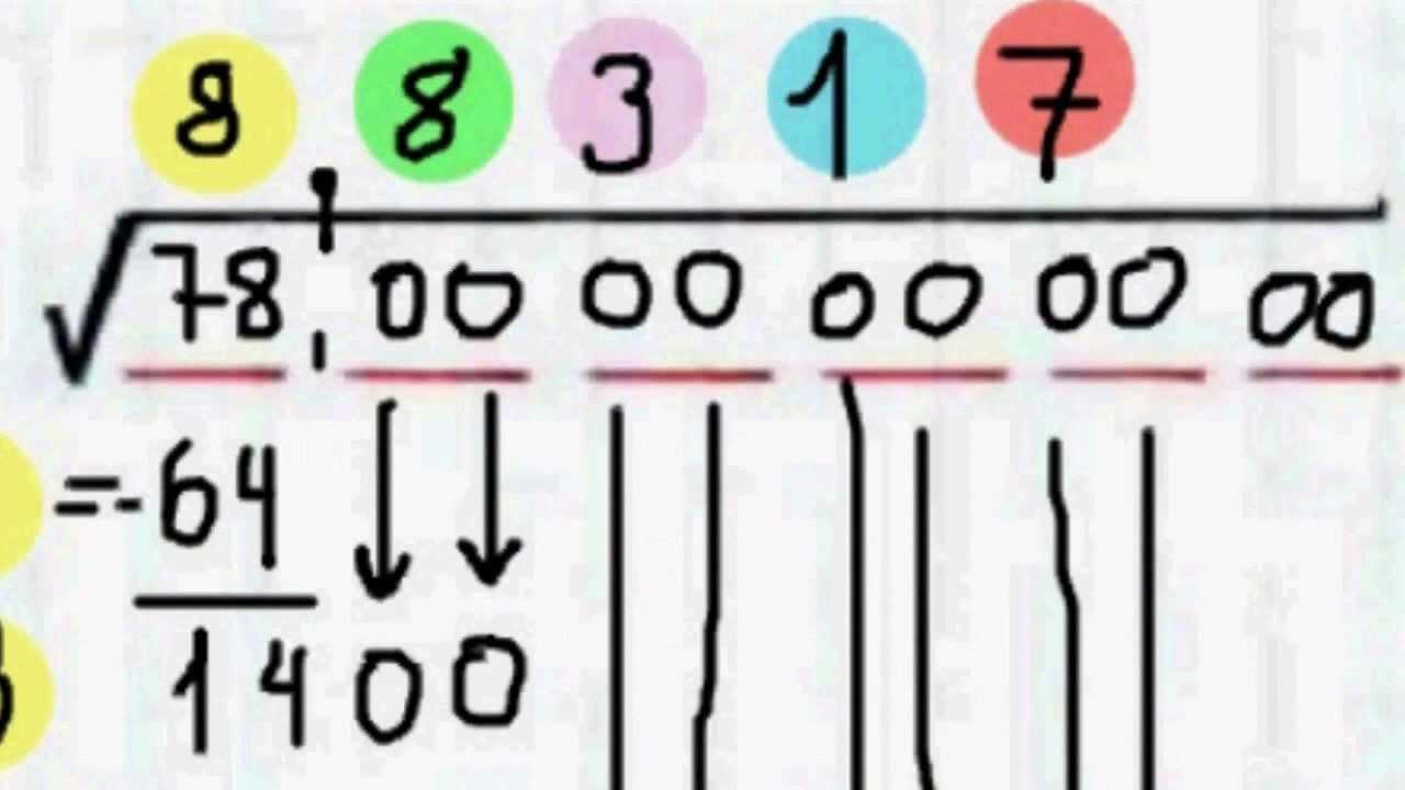 udregning af kvadratrod