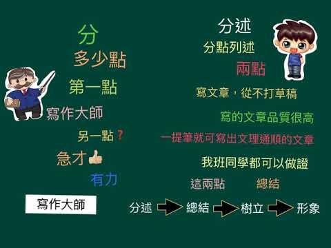 小四中文_上學期_寫作_以總分總方法來寫作(二)人物 - YouTube