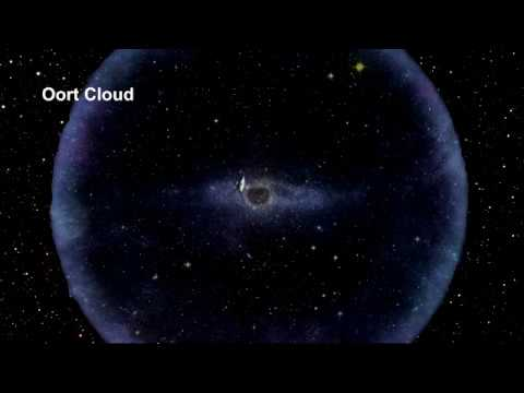 Classroom Aid - Kuiper Belt and Oort Cloud