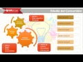 Vídeo Clase 1 - Plan de Marketing Online