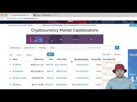 Bitcoin Price, Telegram Channel, And Upcoming ICO Reviews | Cryptocurrency Market