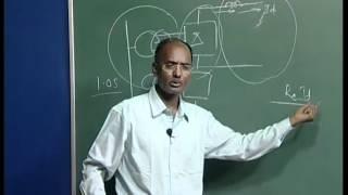 Mod-01 Lec-23 Lecture-23.High Voltage DC Transmission