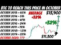 REALISTIC Bitcoin price prediction for 2025 - YouTube