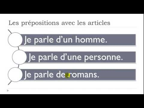 Learn French # The prepositions