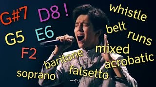 Download Dimash Extreme Vocal for Male Voice! Mp3 and Videos
