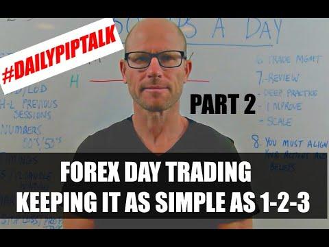 Trading forex 1 minuto