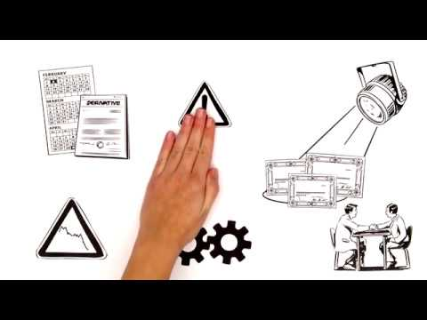 Derivatives trading explained (forwards, futures, options, s