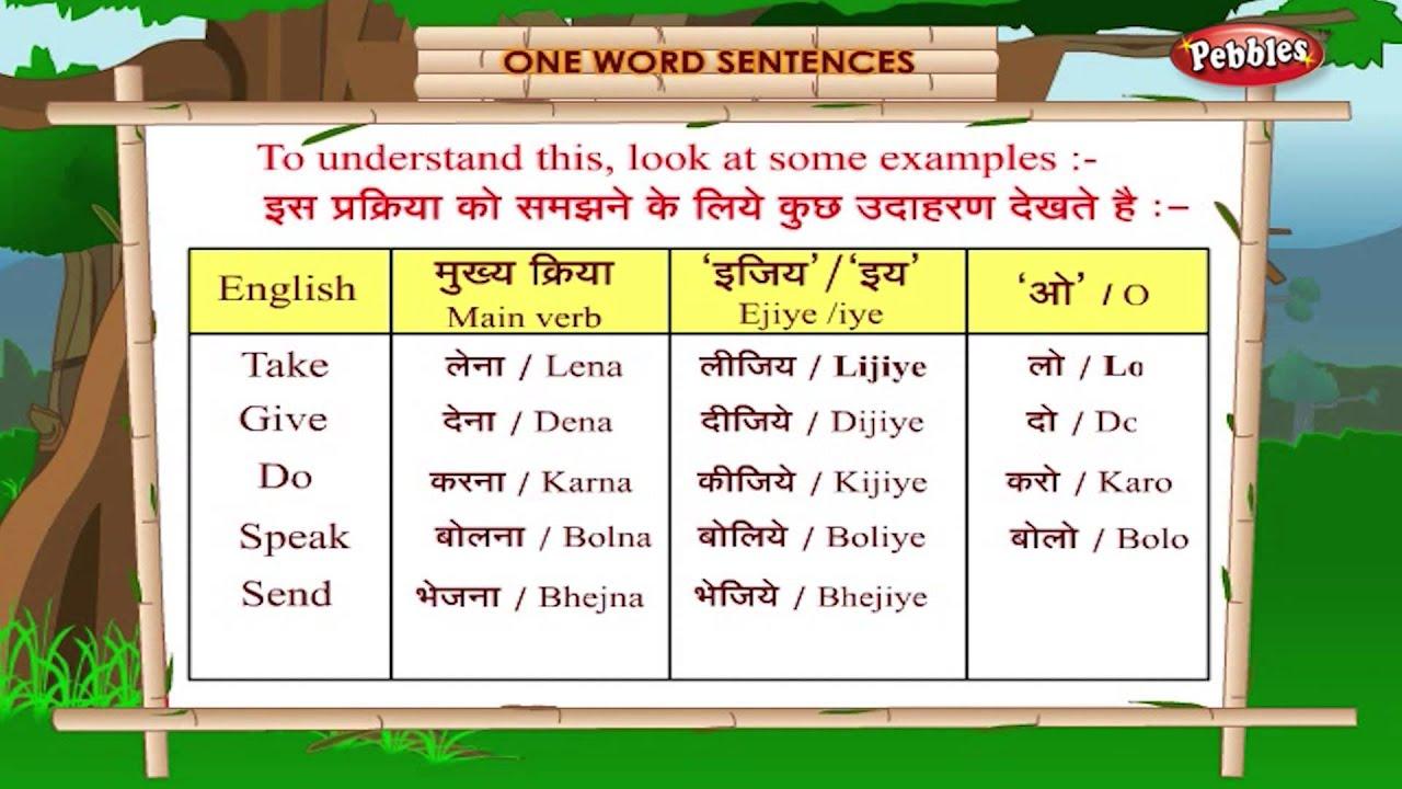 Learn Hindi Through English : One Word Sentences
