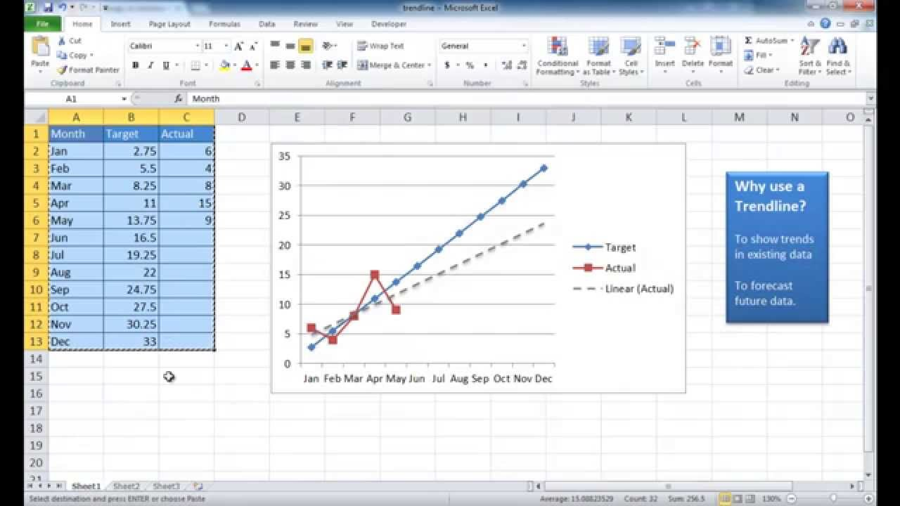 add trendline to bar chart excel 2013 adding a trend