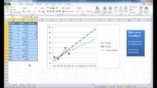 Grafiğe eğilim Çizgisi eklemek Tahminler Yapmak