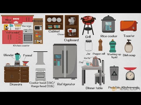 kitchen-appliances:-learn-names-of-parts-of-the-kitchen-and-devices-you-might-find-in-the-kitchen
