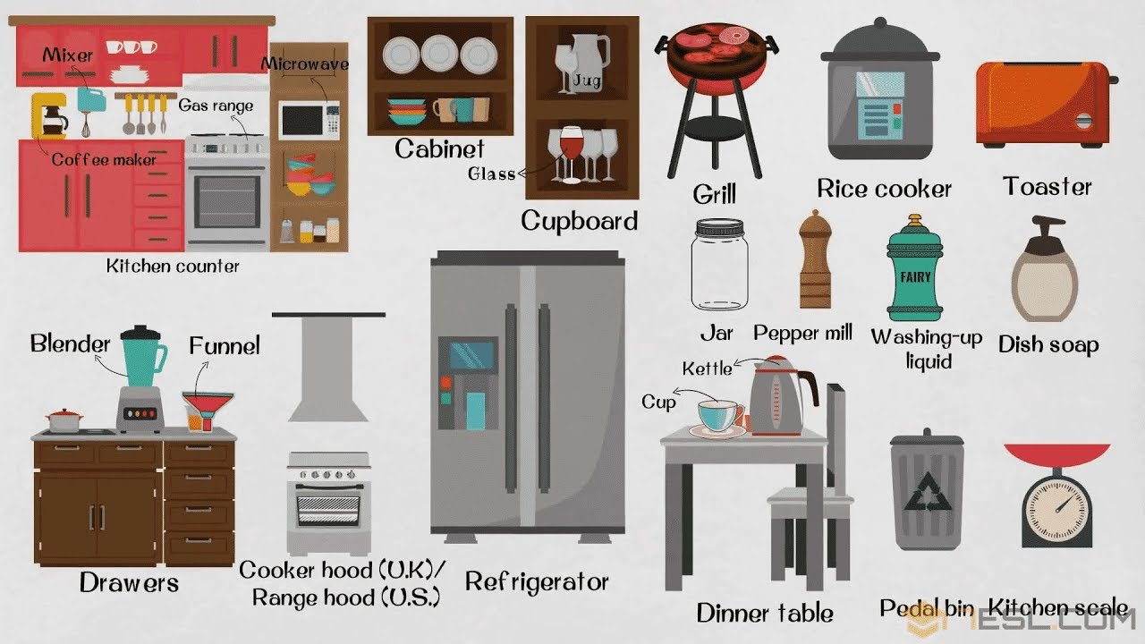 Kitchen Appliances Learn Names Of Parts Of The Kitchen And Devices You Might Find In The Kitchen