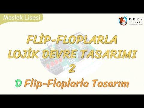 FLİP-FLOPLARLA LOJİK DEVRE TASARIMI - 2 / D FLİP-FLOPLARLA TASARIM