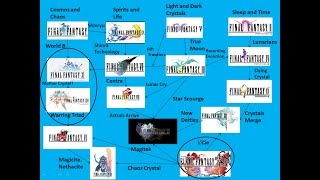 Final Fantasy Timeline Theory Part 1- The Universe
