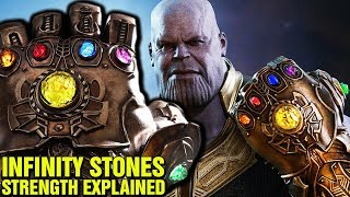 INFINITY WAR: HOW STRONG ARE THE INFINITY STONES? THANOS EXPLAINED - AVENGERS WAR ENDING
