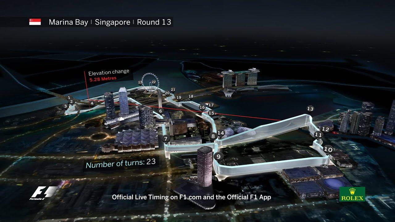 Circuito Callejero De Marina Bay : F circuit guide marina bay singapore youtube