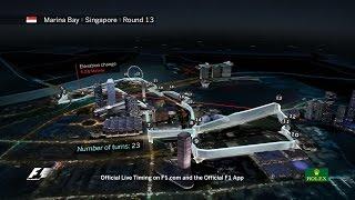 F1 Circuit Guide: Marina Bay, Singapore