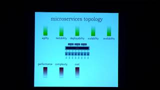 Microservices Architecture and Design by Mark Richards (Part 3 of 15)