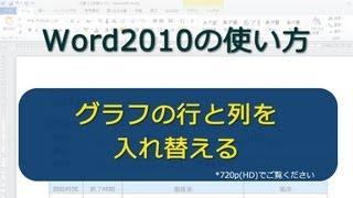 グラフの行と列を入れ替える Word2010