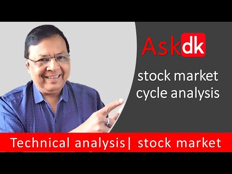 ask-dk-live-on-market-cycle-by-d-k-sinha-#technicalanalysis