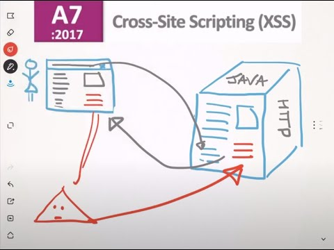 F5 WAF vs OWASP #7 XSS (cross site scripting) - YouTube
