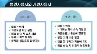 동의대 기업경제론 강의- 스타트업 창업과정