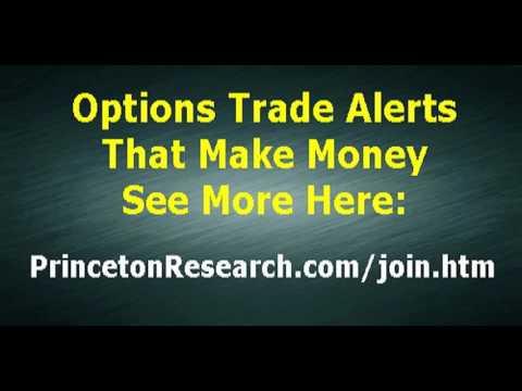 Options Trading Newsletter