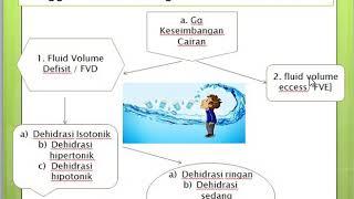 Belajar Materi Banyak? Fokus UKMPPD Oriented - Kardiologi Part 2 | Medulab.