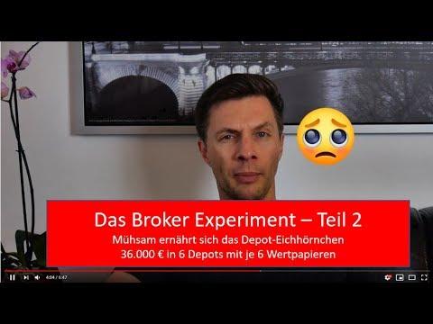 Broker Test Österreich, Teil 2: 36.000 € in 6 Depots mit 6 Wertpapieren 💶