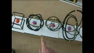 Modelos Atomicos Maqueta Parte 3